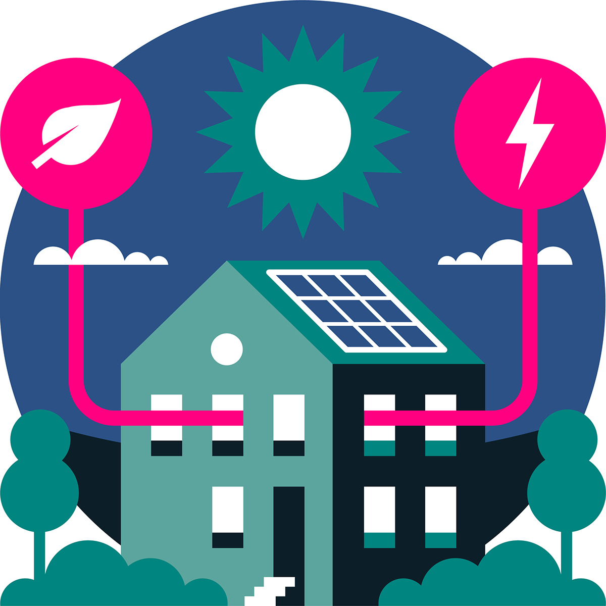 Is your green electricity tariff all that green 2